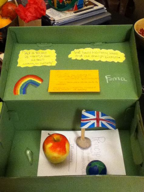Challenge B shoe box quiz! This one is Isaac newton